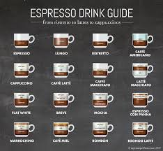 espresso lover s drink guide what is