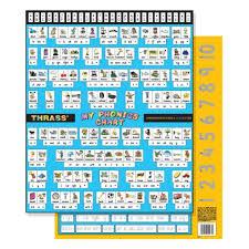Phonics Chart T 177 My Phonics Chart