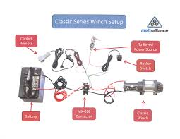 winch remote control wiring diagram with controller saleexpert me Badland 5000 Winches Manual winch wiring diagram