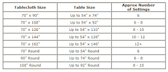table runner new 46 what size table