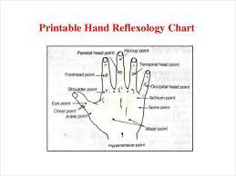 Reflexology Chart Templates 9 Free Pdf Documents Download