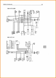 taotao 50cc scooter wiring diagram beautiful magnificent tao tao 125 taotao 50 scooter wiring diagram taotao 50cc scooter wiring diagram beautiful magnificent tao tao 125 atv wiring diagram 2014 ideas electrical of taotao 50cc scooter wiring diagram on tao