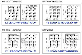 wiring diagram 3 phase motor wiring diagram 6 wire how to electric motor wiring diagram 3 phase at 3ph Motor Wiring Diagram