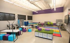 Image result for learning environment