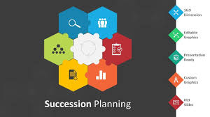 Planning A Presentation Template Succession Planning