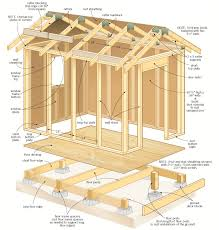 Small Picture Shed Plan Designs Building a Wooden Storage Shed Shed Blueprints