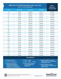 2019 Hawaii Bah To Purchase Price Conversion Matrix Hawaii