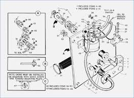 ez go golf cart ignition switch wiring diagram stolac org ezgo wiring diagram electric golf cart wiring diagram ez go textron wiring diagram ezgo wiring diagram