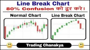 Line Break Chart Explained