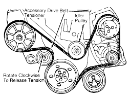 2008 Dodge Ram Serpentine Belt Diagram
