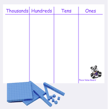 Place Value Board With Base Ten Counting Pieces Thousands Hundreds Tens And Ones