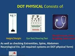Dot Physical Eye Exam Chart Chiropractors In Granite City Il Dot Physicals At Ellsworth