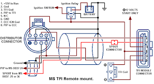 ford f 150 spark plug wiring diagram on ford images free download 95 Ford F150 Wiring Diagram ford f 150 spark plug wiring diagram 13 ford 4 2l v6 engine firing order 1997 f150 spark plug diagram 95 ford f150 wiring diagram engine