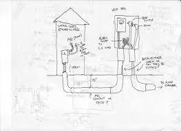 exterior septic pump alarm wiring com community forums exterior septic pump alarm wiring