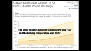 Solar Oven Temperature Chart Quarter Pound Hot Dogs Gosun Sport Solar Cooker Review