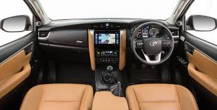 new car release dates indiaNew Fortuner coming to India by end 2016 Toyota confirms  Motorz