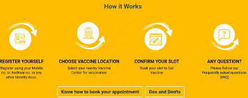 Read on to find out how you can register. Covid 19 Vaccine Registration For 18 How To Register Online On Www Cowin Gov In
