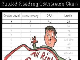 Guided Reading Lexile Correlation Chart Guided Reading Conversion Sheet