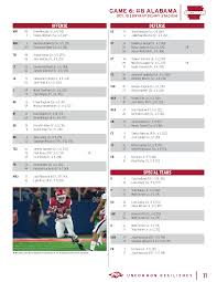 Washington Rb Depth Chart Alabama Game Depth Chart Arkansas Razorbacks