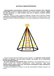 Контрольная работа по теме Многогранник класс Вариант  Матрица самовоскрешения
