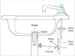 sink parts drain rubber sink stopper sink stopper home sink drain bathroom sink stopper stopper valve bathroom sink parts kitchen sink drain parts list