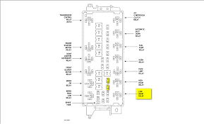 2000 chrysler town country fuse box diagram wiring diagram features 2000 chrysler town and country fuse box wiring diagram option 2000 chrysler town and country interior fuse box diagram 2000 chrysler town country fuse box