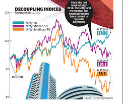 Who Moved My Stocks Decoding A Midcap Mayhem The Economic