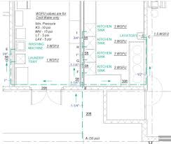 Domestic Water Piping Design Guide How To Size And Select