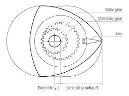 Mazda 50 years of rotary 02