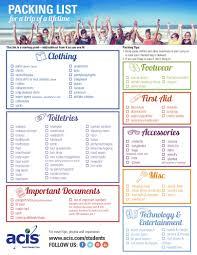 Sample Travel Packing List Sample Packing List Acis Educational Tours Travel Tips Tricks