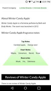 Pin by Ali Millett on Christmas gift ideas   Feminine perfume ...