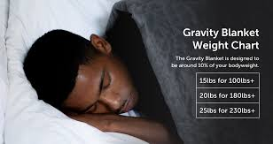 Gravity Blanket Weight Chart Which Weight Selection Is Right For Me Gravity Blankets