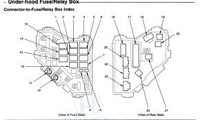 under hood relay switch diagram th generation honda civic forum report this image