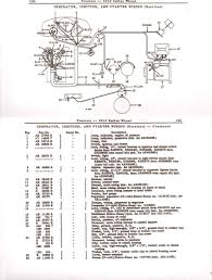 wiring diagram for john deere 160 the wiring diagram john deere 445 wiring diagram nilza wiring diagram