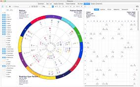 Top 10 Apps Like Iphemeris Astrology Charts In 2019 For