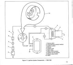 ultima ignition wiring diagram ultima image wiring please help wiring 81 ironhead harley davidson forums on ultima ignition wiring diagram