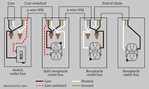 wiring a split receptacle wiring diagram show split recepticle wiring electrical 101 wire a split receptacle 14 3 wiring a split receptacle