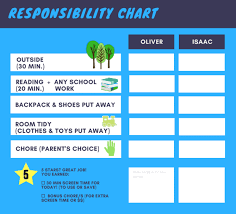 Experiment With Chore Charts Raising Savers