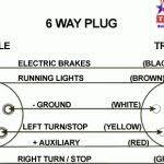 pj trailers trailer plug wiring for trailer plug wiring diagram Pj Wiring Diagram pj trailers trailer plug wiring inside trailer plug wiring diagram pj trailers wiring diagram