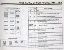 1990 ford bronco fuse box diagram 1990 automotive wiring diagrams description 1995 fuse box ford bronco fuse box diagram