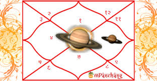 Saturn In The 10th House Of The Kundli Chart How It Affects