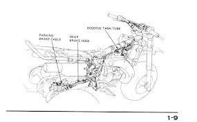 cable routing diagrams atc250r this is for you kintore cablerouting2 jpg