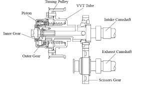 1uz fe ecu wiring diagram 1uz image wiring diagram lexus 1uz fe wiring diagram wiring diagram on 1uz fe ecu wiring diagram