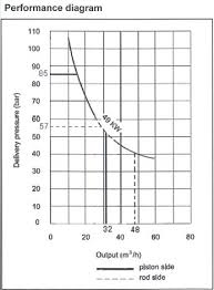 bobcat alternator wiring diagram bobcat automotive wiring diagrams