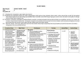 Artikel soal tik kelas 7 tahun 2020 untuk sekolah smp/mts, lengkap soal pg dan essay pelajaran sistem informasi, semester 1 dan semester 2. Materi Pelajaran Tik Kelas 9 Semester 2 Belajar Lif Co Id