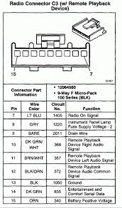2001 chevy blazer stereo wiring diagram wiring diagram chevy tahoe radio wiring diagram diagrams