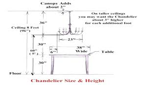 best dining room chandelier height gallery house design interior light table fixture on standard