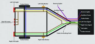 boat trailer wiring diagram 5 way wiring diagram local 5 way boat trailer wiring diagram wiring diagram user boat trailer wiring diagram 5 way 5