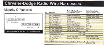 dodge dakota infinity wiring diagram wiring diagram 2002 dodge ram radio wiring diagram nodasystech com