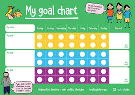 Charts Rewards Healthy Kids